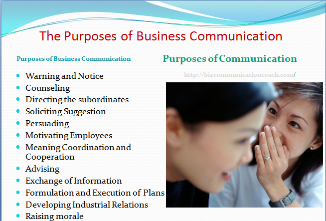 Business Communication Objectives