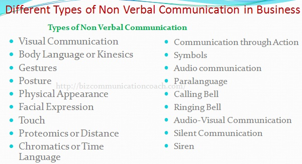 Different Types of Nonverbal Communication in Business