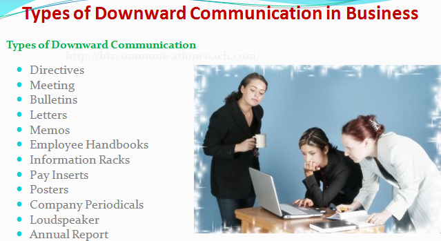 Types of Downward Communication