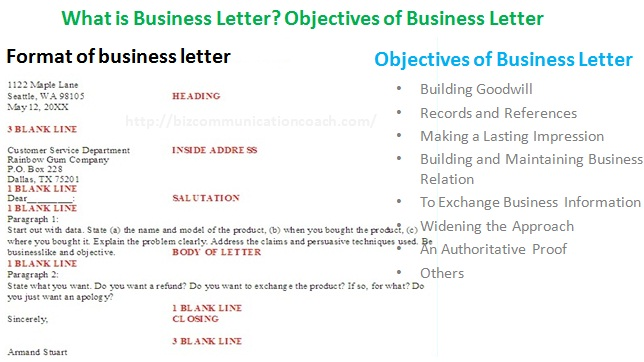 What Is Business Letter Objectives Of Business Letter