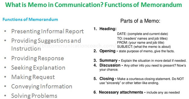 What Is Business Memo In Communication Functions Of Memorandum