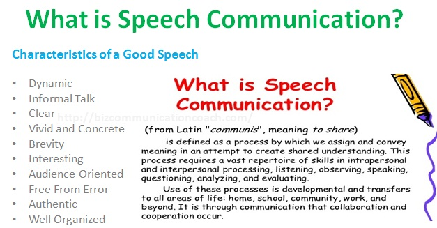 What Is Speech Communication Characteristics Of A Good Speech