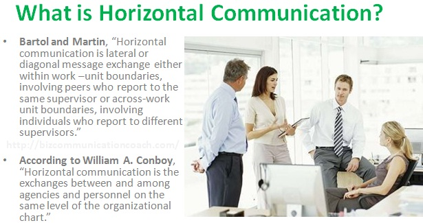 What is Horizontal Communication