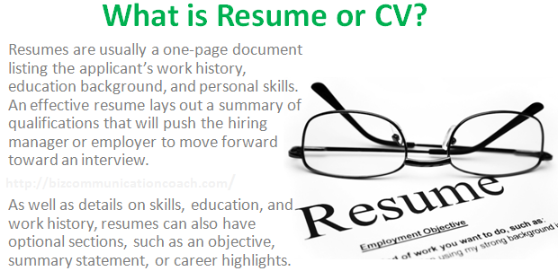 What is Resume or CV? Bio-Data in Business Communication
