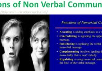functions-of-non-verbal-communication