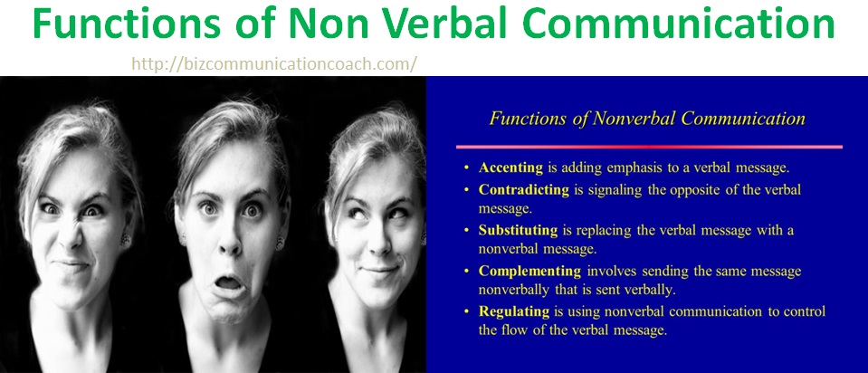 importance of non verbal communication